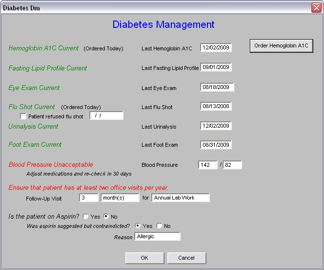 SETMA PCPI Diabetes